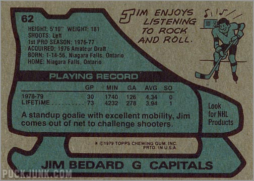 1979-80 Topps #62 - Jim Bedard (back)