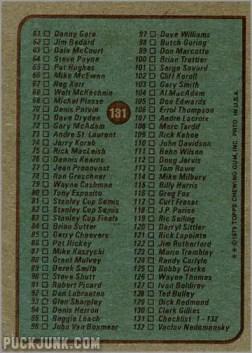 1979-80 Topps #131 - Checklist 1-132 (back)