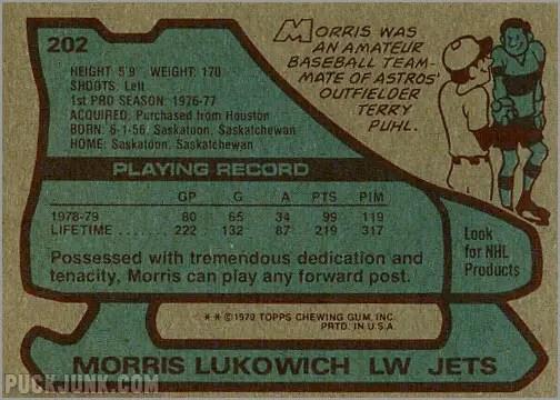 1979-80 Topps #202 - Morris Lukowich (back)