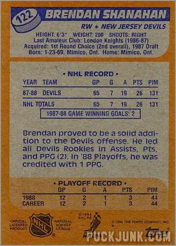 1988-89 Topps #122 - Brendan Shannahan (back)