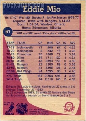 1984-85 OPC #61 - Eddie Mio (back)