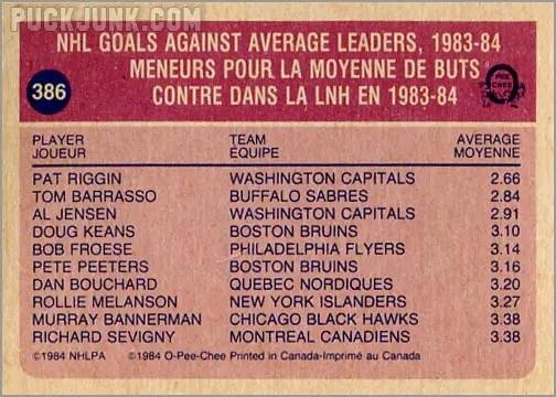 1984-85 OPC #368 - Goals Against Average Leaders (back)
