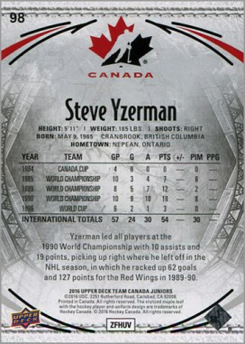 steve_yzerman_back