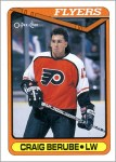 Rookie Cards of Every NHL Head Coach for the 2019-20 Season
