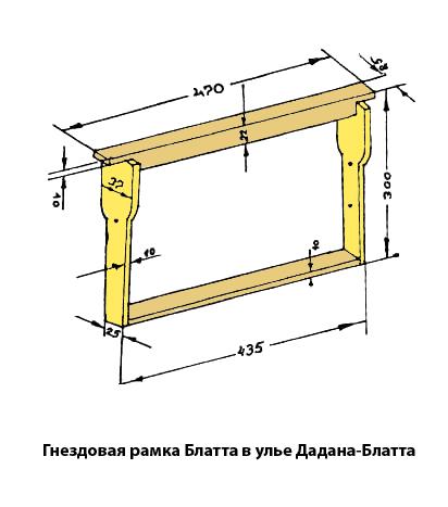 Рамки Формы размеры конструкция