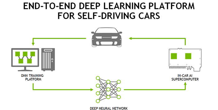 ces-end-to-end-deep-learning-cars-web.gif