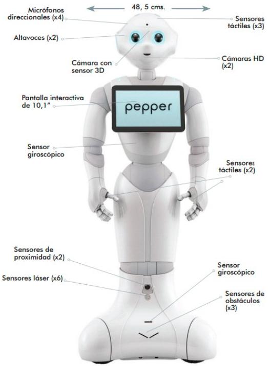 pepper-technology.jpg