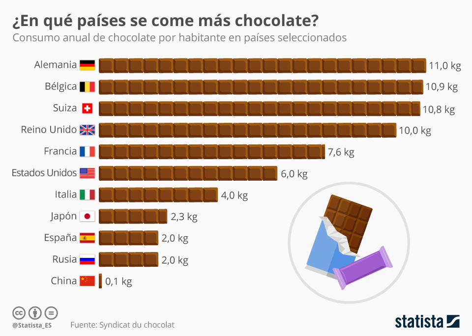 chocolate2.png