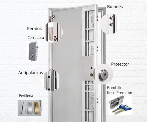 instalacion de puertas blindadas