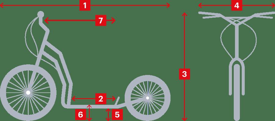 Dimensiones de los patinetes yedoo