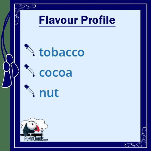 Purity Prime15 Vape Juice Flavour Profile