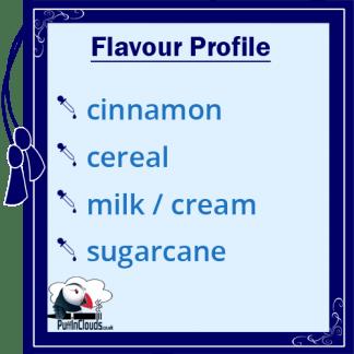 Cuttwood Sugar Drizzle E-Liquid - Flavour Profile