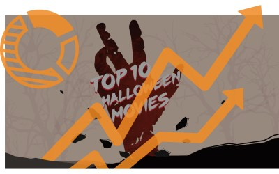 "Prezi Next Analytics: Insights from our ""Top 10 Halloween Movies"" Campaign"