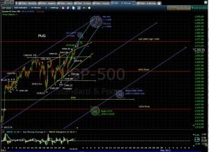 sp-500-15-min-chart-eod-3-28-13