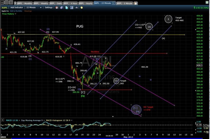 AAPL 15-min chart EOD 4-25-13