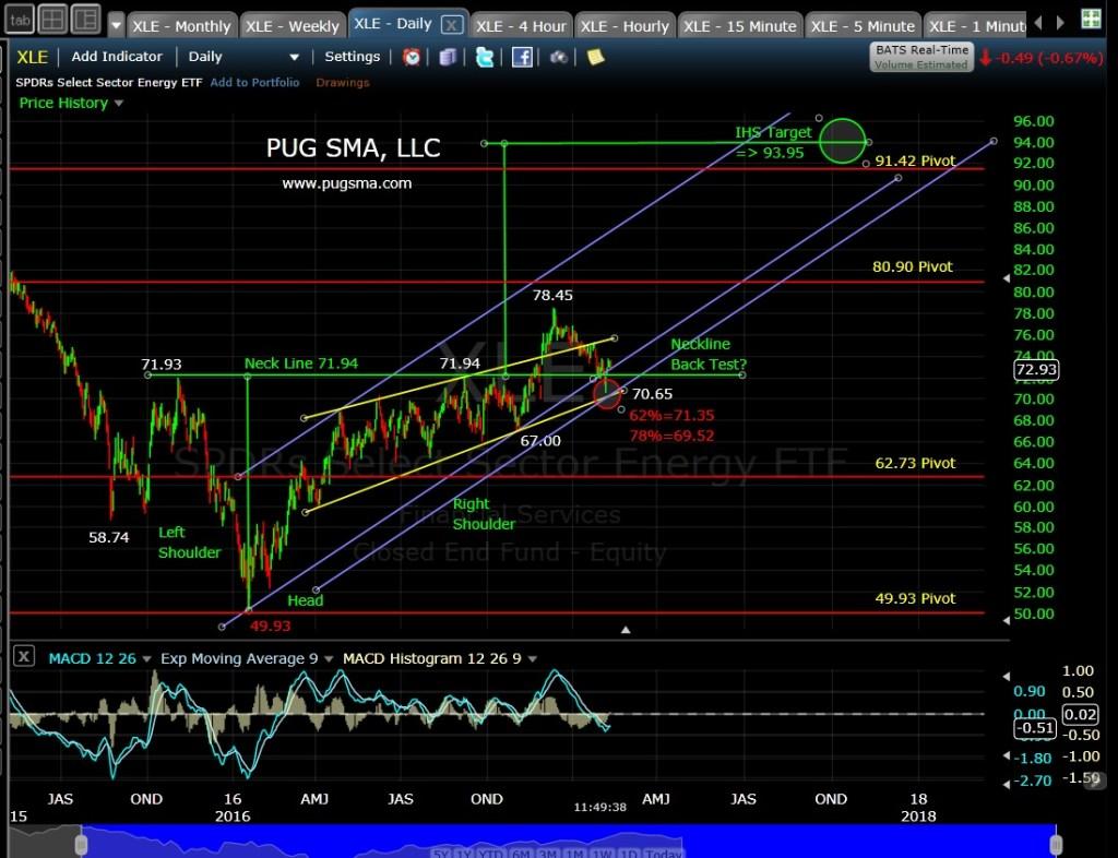 pug-xle-daily-2-14-17