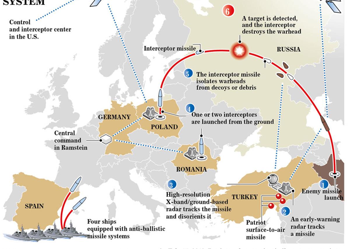 DEFENSE NEWS | Prezes FKP Zbigniew Pisarski oprzyszłości izagrożeniach dla europejskiej obrony przeciwrakietowej (EN)