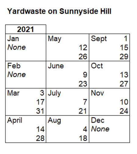 yardwaste-2021-sunnyside-hill