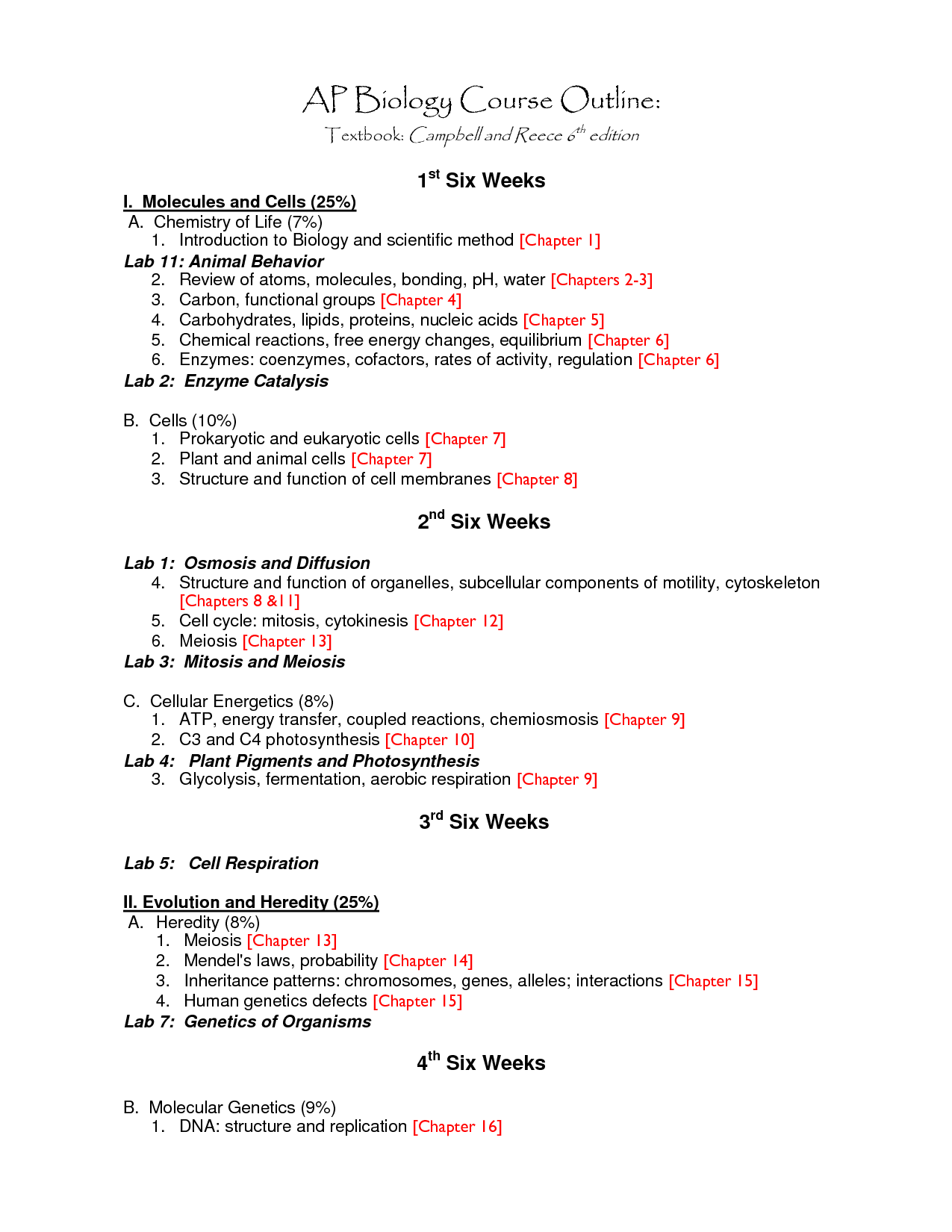 Ap Biology Course Outline Biological Science Picture