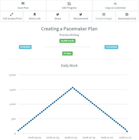 goals-first-graph