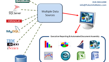 Sharing Microsoft Excel Data Using SQL Server or Microsoft Access
