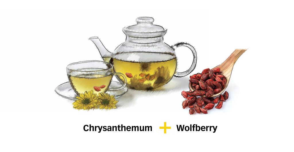 tea-improve-vision