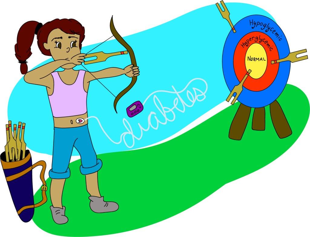 chronic target practice