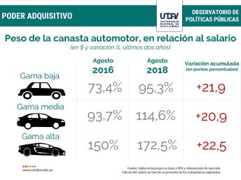 Aumento costo mantencion vehículo 4