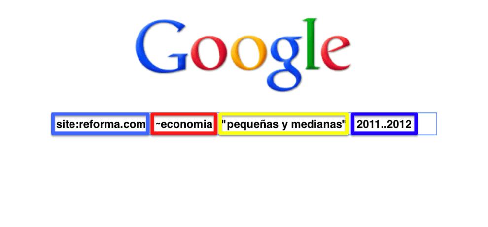 busqeda Google