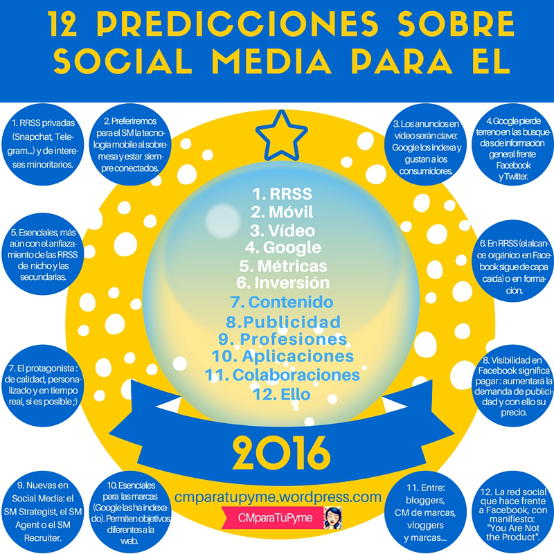 12-predicciones-en-social-media-para-el-2016-infografia