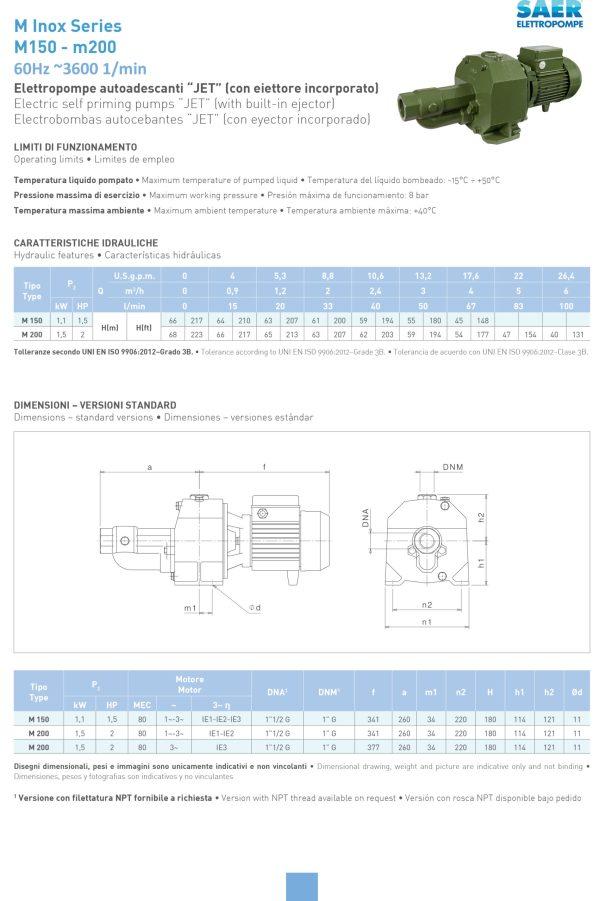 Jet Self Priming Pumps SAER USA Models M 150 200 1 scaled