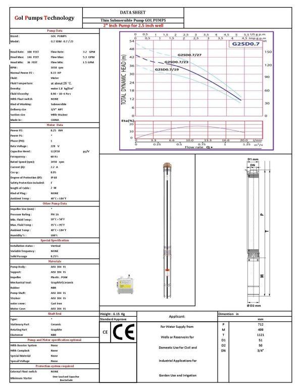 G2SDM 0.7 23 220 DATA SHEET e1607524371554