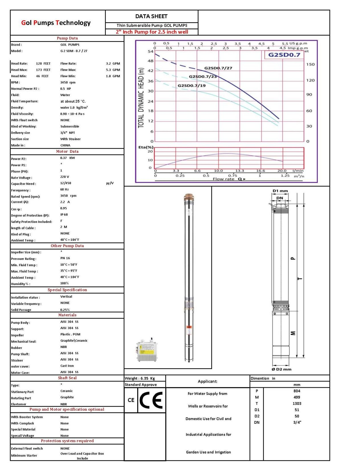 G2SDM 0.7 27 220 DATA SHEET e1607524791197