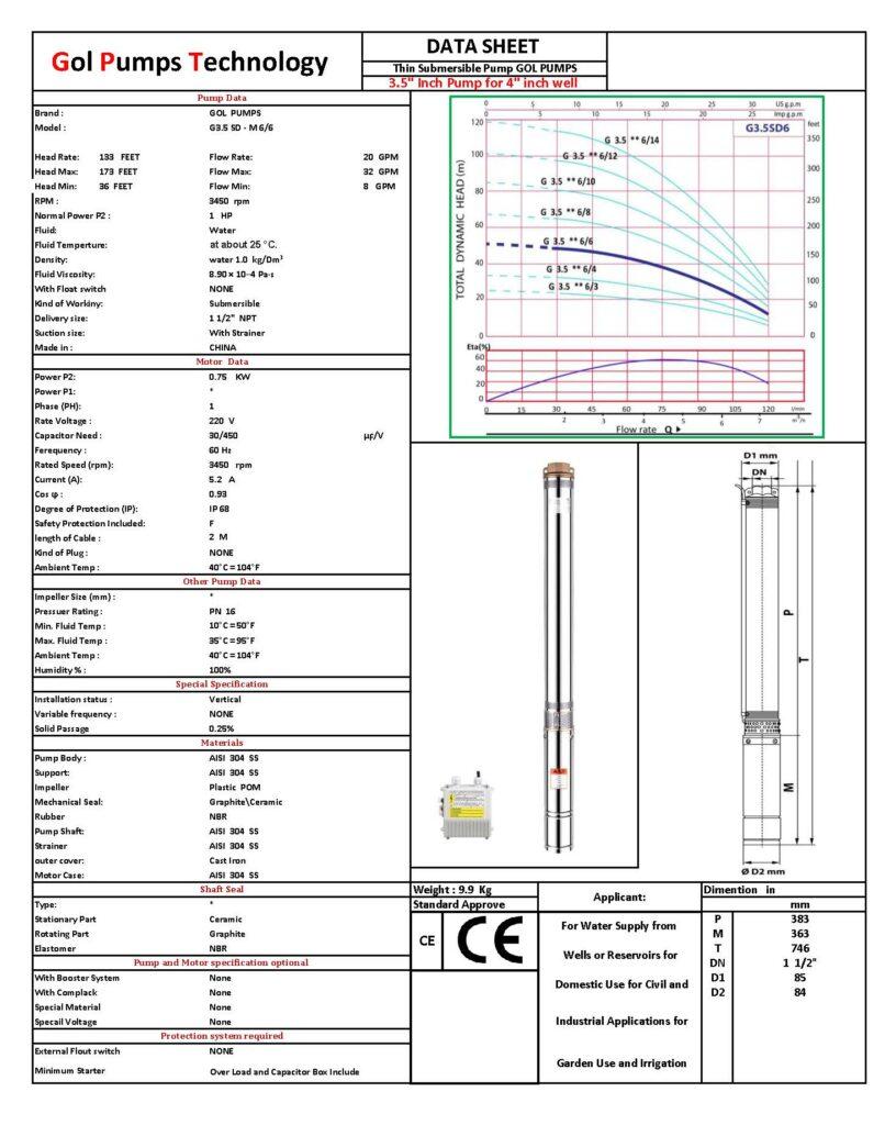 G3.5SDM6 6 220 DATA SHEET e1607457734714