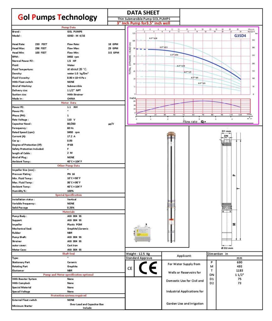 G3SDM4 15 110 DATA SHEET e1607450130946