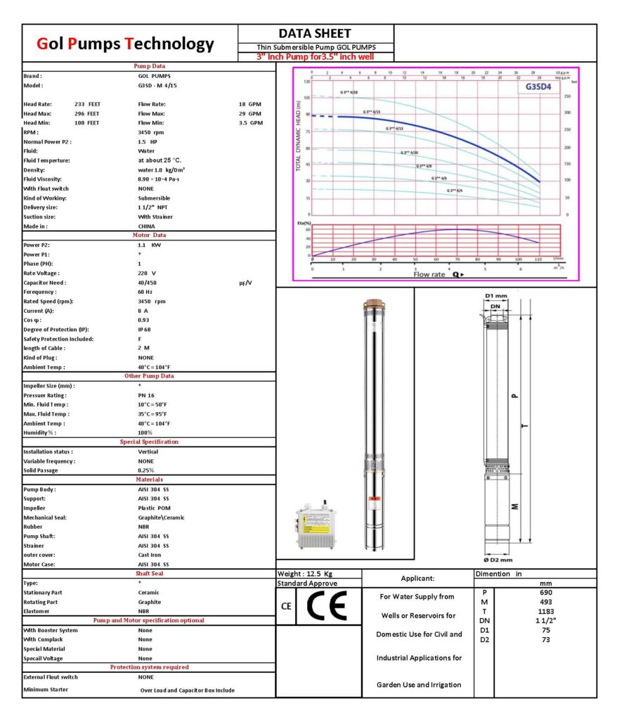 G3SDM4 15 220 DATA SHEET e1607450178787