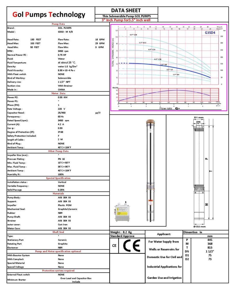 G3SDM4 8 220 DATA SHEET e1607447859742