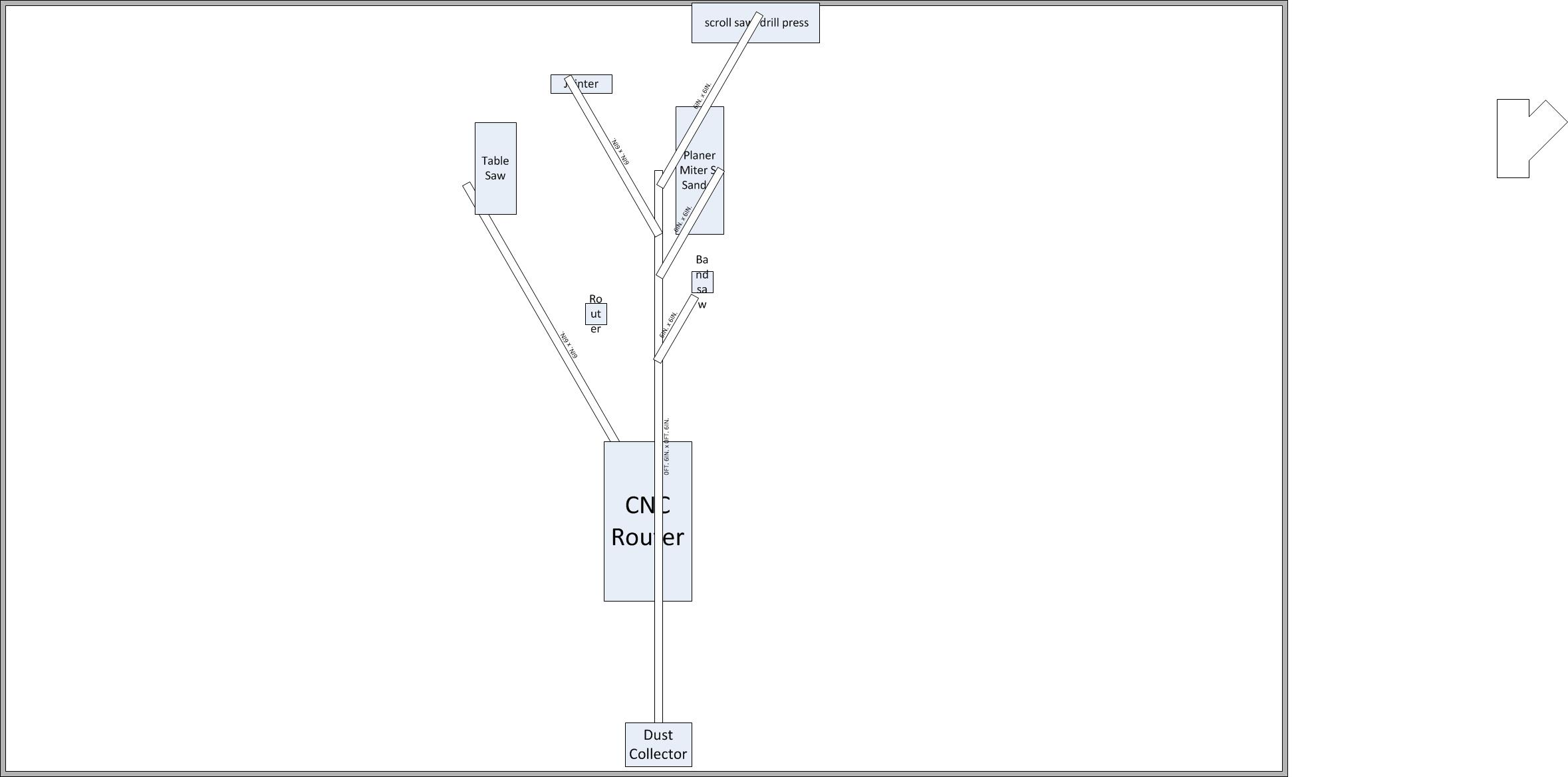 Dust Collection System Diagram