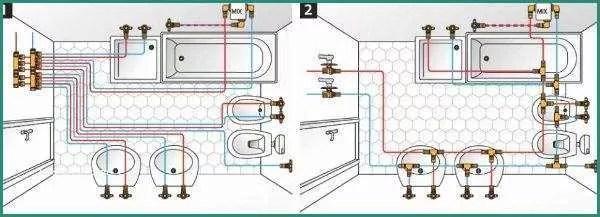 Costo Impianto Idraulico Casa Mq E Guida Al Rifacimento Dell
