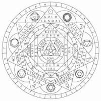 SYMBOLISM. Alchemy