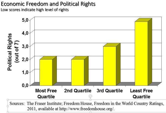 politiske rettigheder