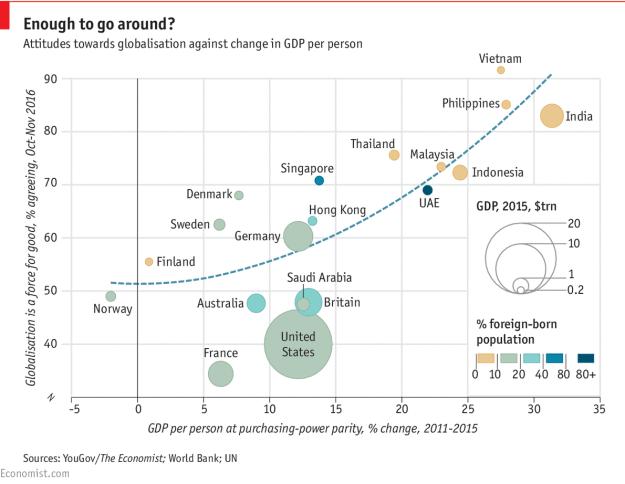 yougov-globalisering