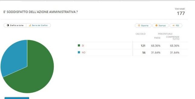 sondaggio arienzo.jpg