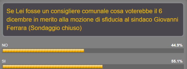 sondaggio sfac