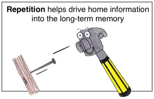 Repetition Helps Drive Home Information into Long Term Memory