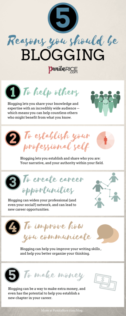 5 Reasons you Should be Blogging