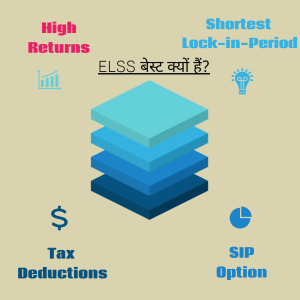 elss in mutual fund, elss best funds