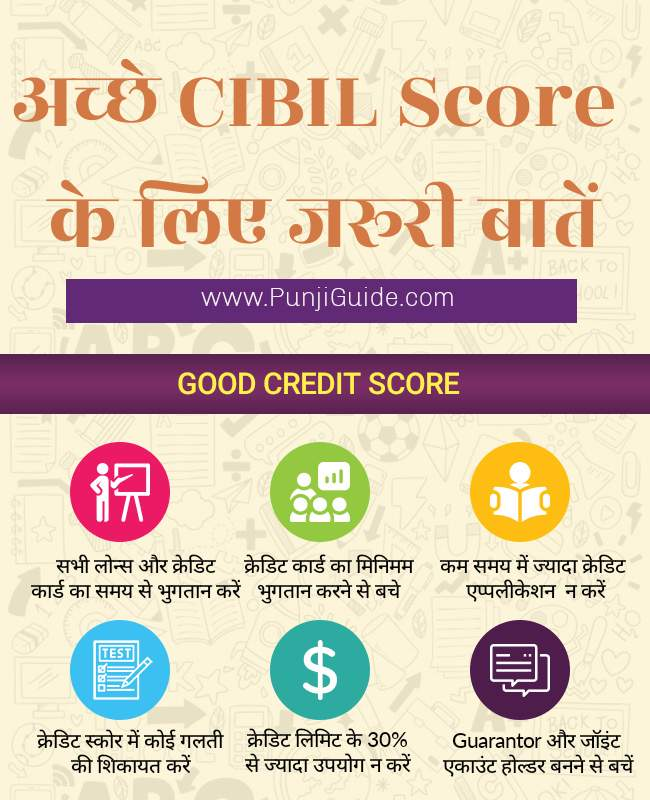 how to improve credit score in hindi