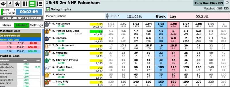 Betfair Trading Software (Betfair, Betdaq, Matchbook Trading Tools for Sports betting)