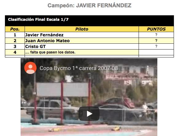 COPA BYCMO CLASIFICACION GENERAL 2007-08
